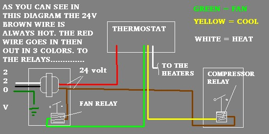 220 240 wiring diagram instructions dannychesnut below is a diagram of a central ac commonly wired below that is a window unit commonly wired swarovskicordoba Image collections