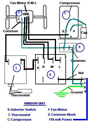 Wiring diagram for window air conditioners schematics wiring 220 240 wiring diagram instructions dannychesnut com rh dannychesnut com ac run capacitor wiring diagram green asfbconference2016 Image collections